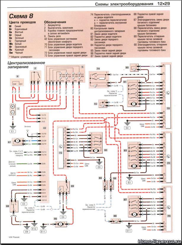 Электросхемы VW Passat B5