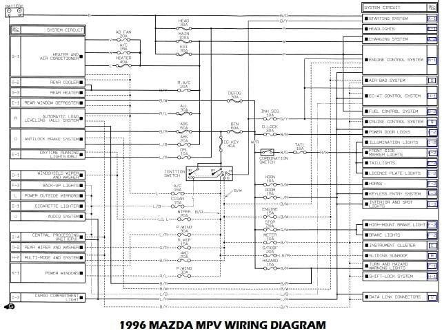 U041c U0430 U043d U0443 U0430 U043b U044b Mazda